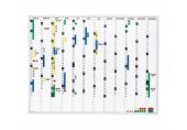 Planner magnetic 900 x 600 mm alb